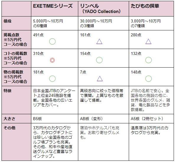 hikakuhyo_2018-05-07